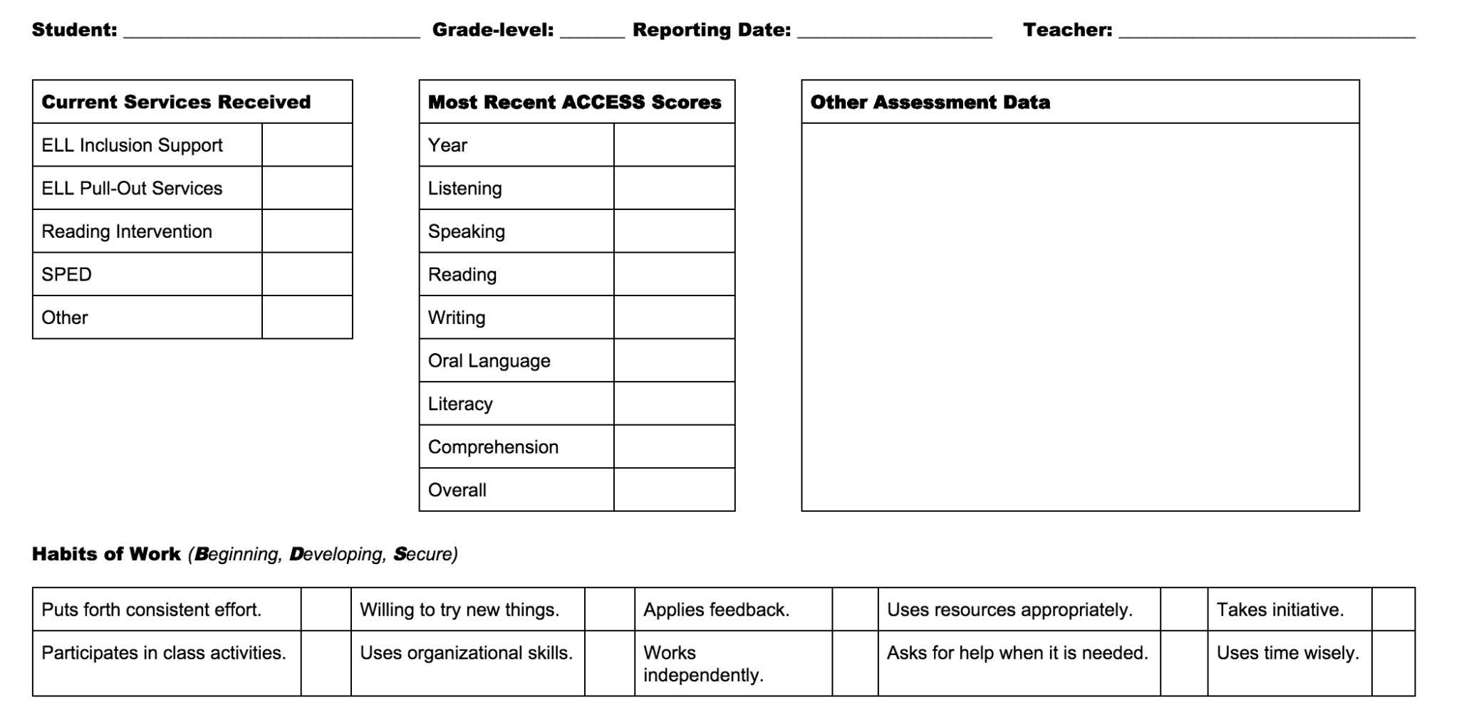 Progress Reports And Progress Reporting For Ells Some Ideas